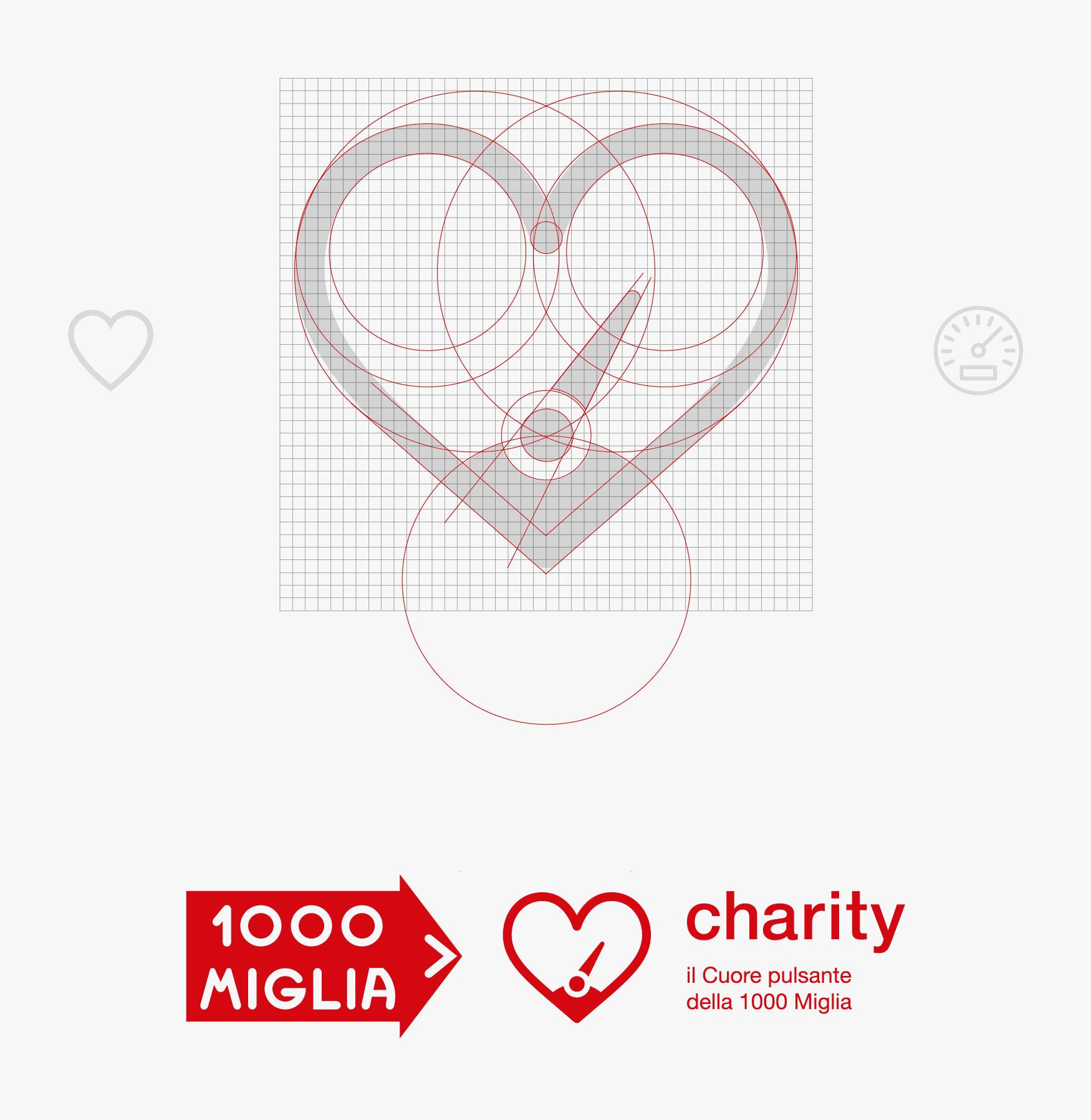 Brand concept design mille miglia charity