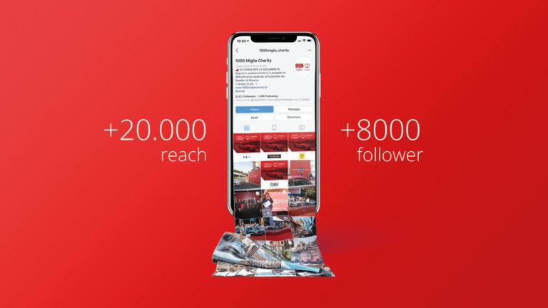 social-media-marketing-1000-miglia
